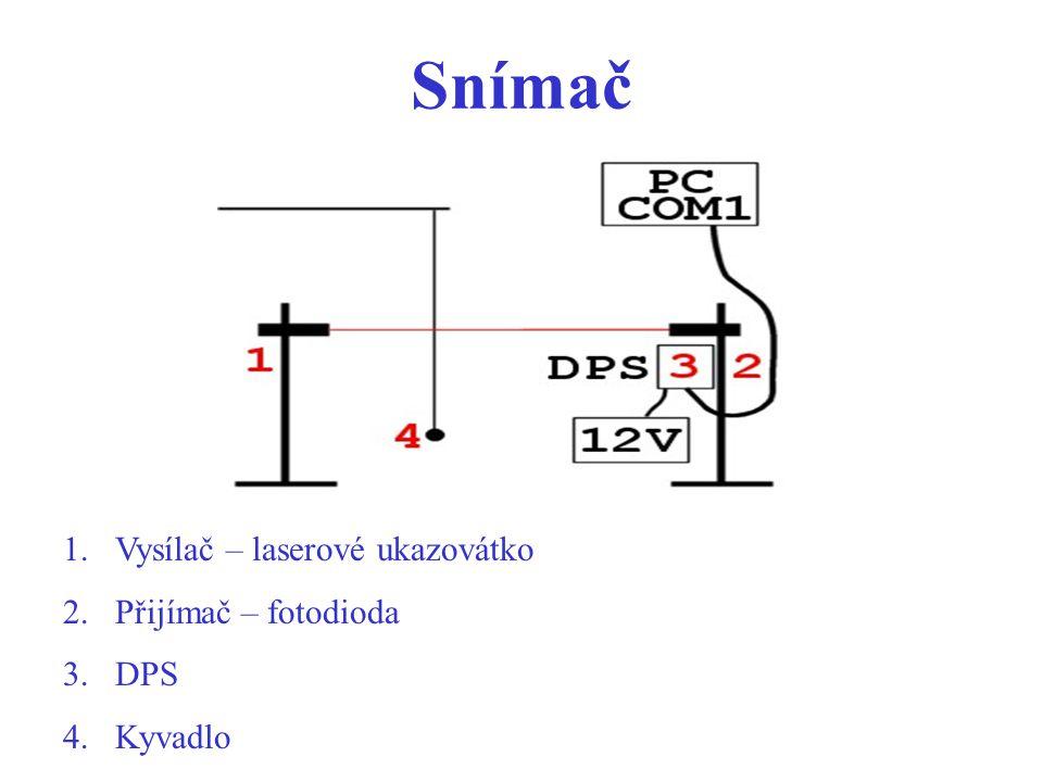 Snímač Vysílač – laserové ukazovátko Přijímač – fotodioda DPS Kyvadlo