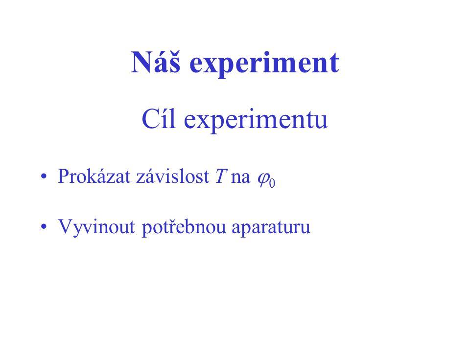Náš experiment Cíl experimentu Prokázat závislost T na j0