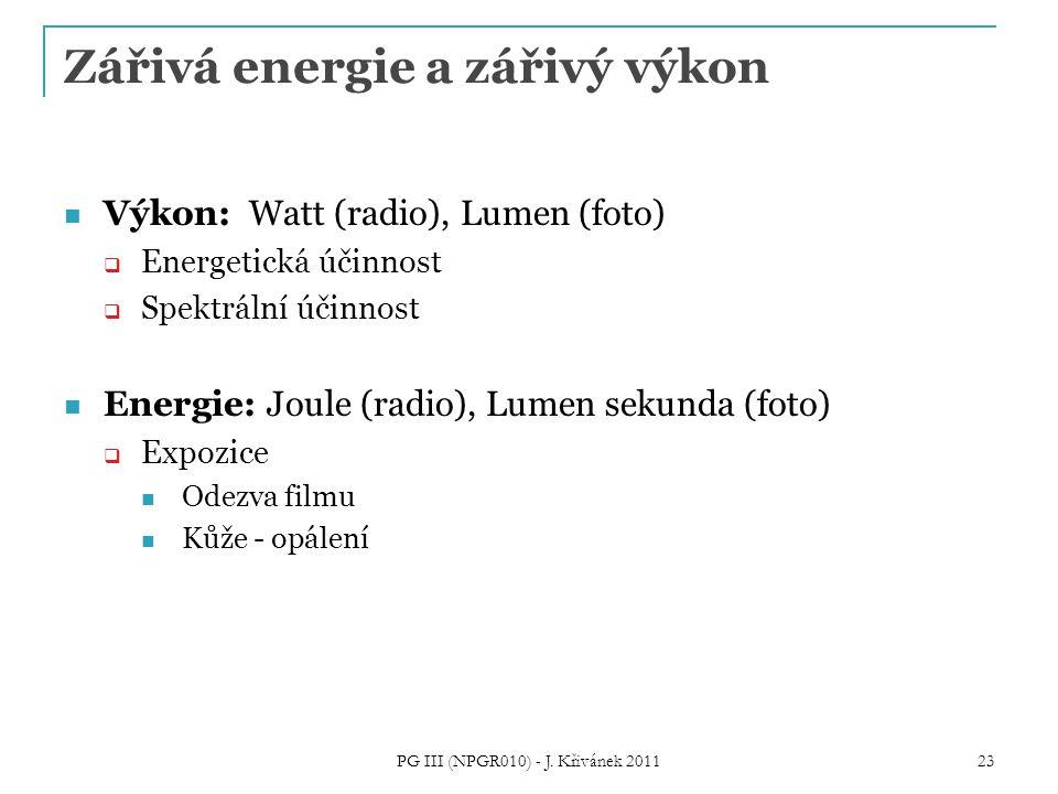 Zářivá energie a zářivý výkon