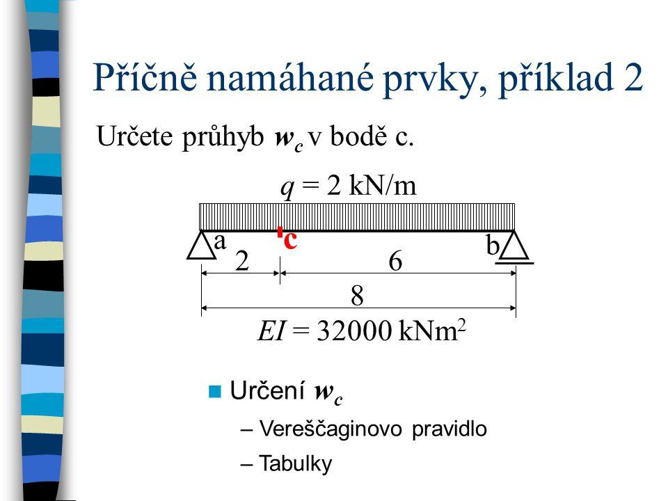 Příčně namáhané prvky, příklad 2