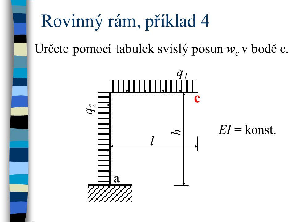 Rovinný rám, příklad 4 Určete pomocí tabulek svislý posun wc v bodě c. a q1 l h c EI = konst. q2