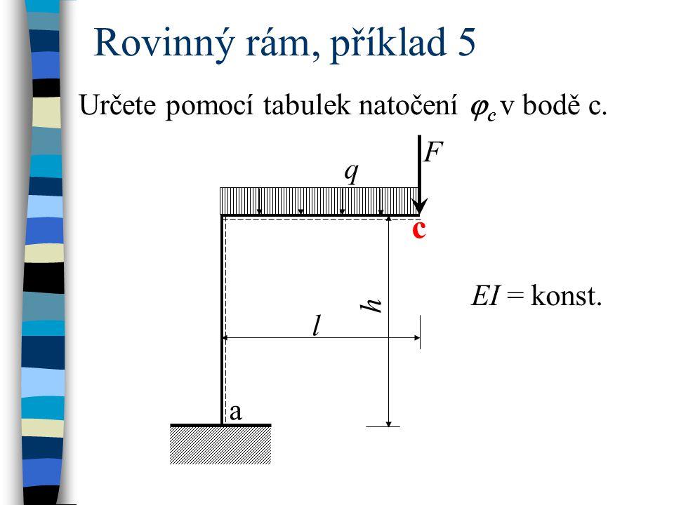 Rovinný rám, příklad 5 c Určete pomocí tabulek natočení jc v bodě c. F