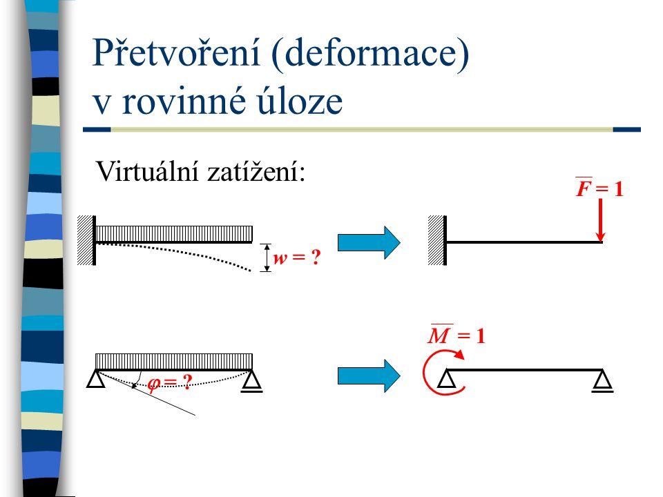 Přetvoření (deformace) v rovinné úloze