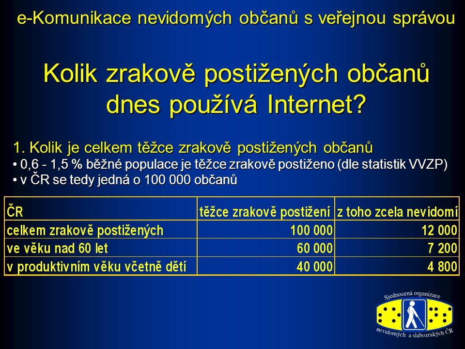 Kolik zrakově postižených občanů dnes používá Internet