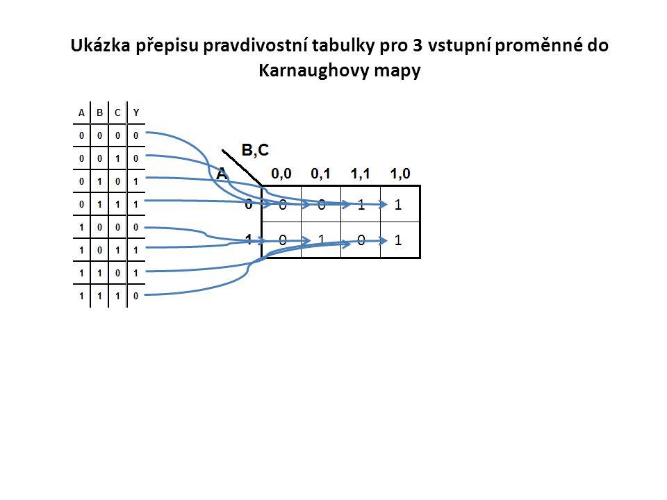 Ukázka přepisu pravdivostní tabulky pro 3 vstupní proměnné do Karnaughovy mapy