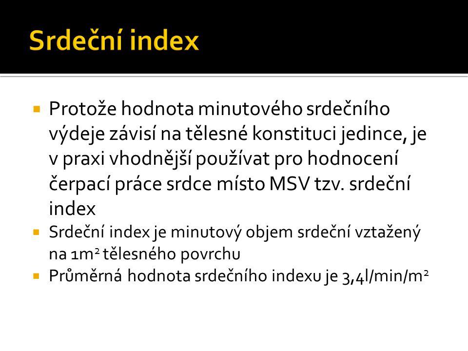 Srdeční index