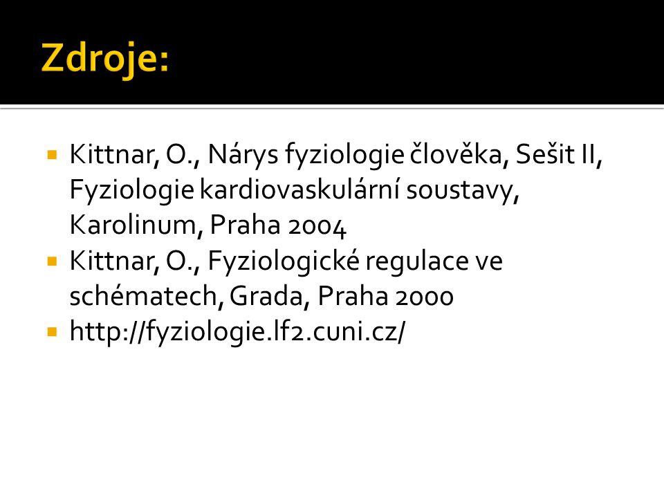 Zdroje: Kittnar, O., Nárys fyziologie člověka, Sešit II, Fyziologie kardiovaskulární soustavy, Karolinum, Praha 2004.
