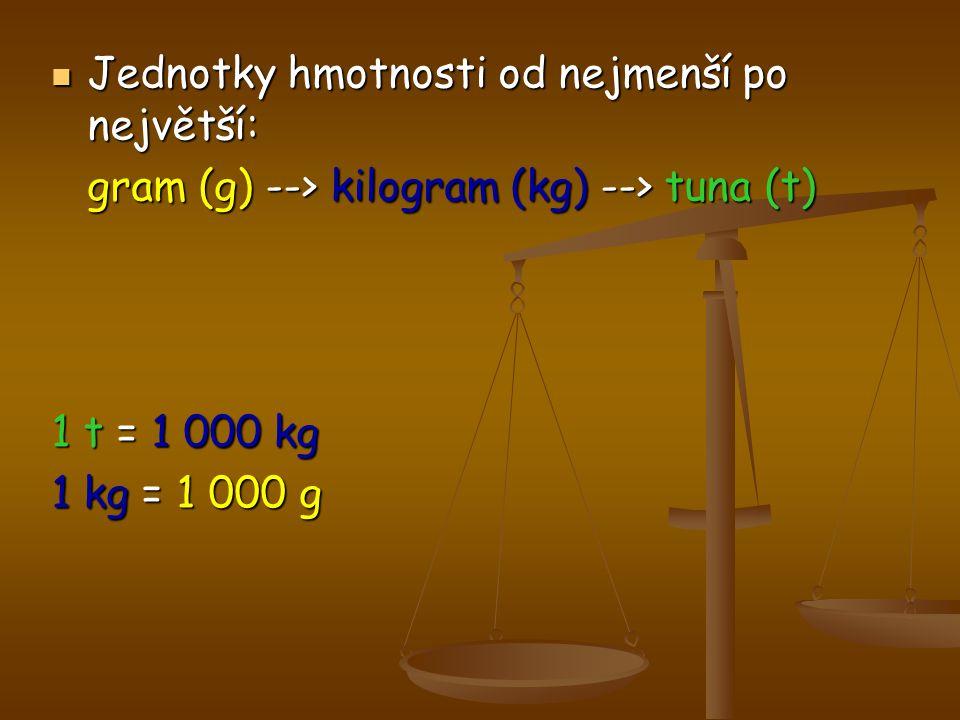 Jednotky hmotnosti od nejmenší po největší: