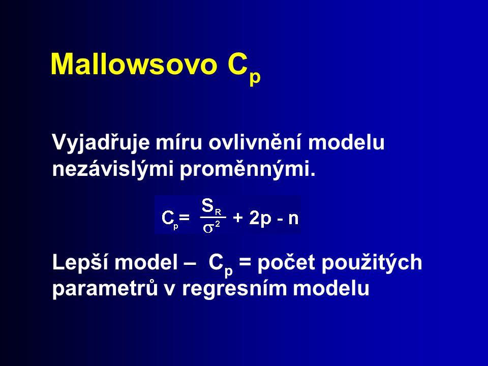 Mallowsovo Cp Vyjadřuje míru ovlivnění modelu nezávislými proměnnými.