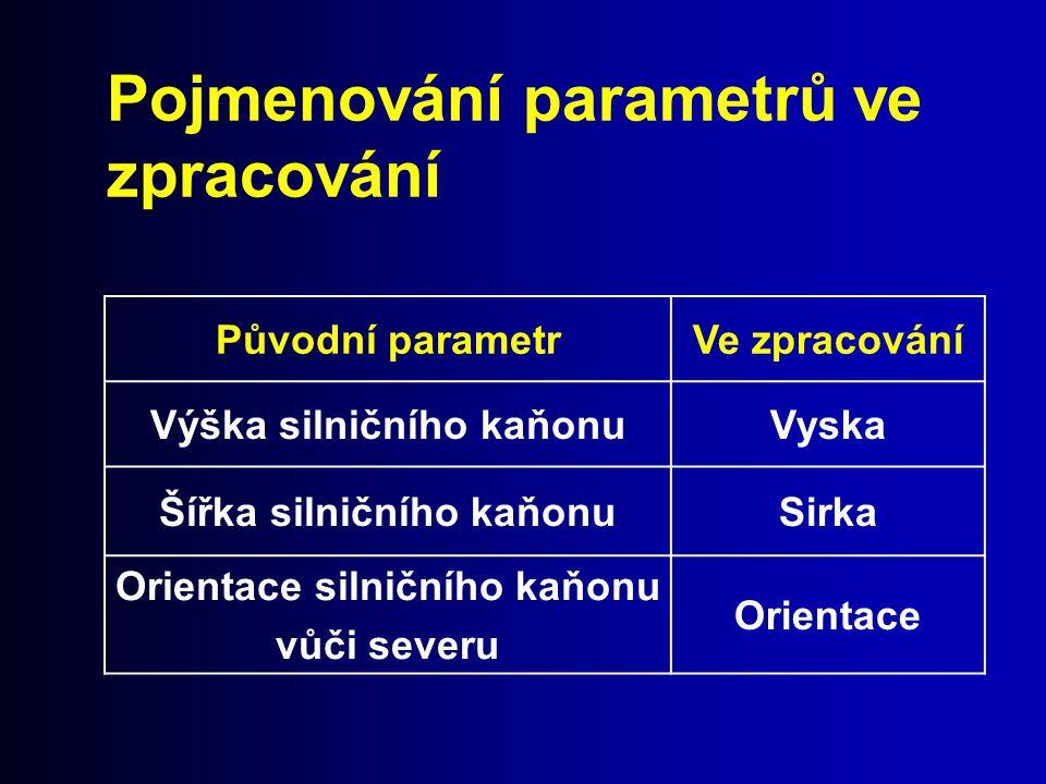 Pojmenování parametrů ve zpracování