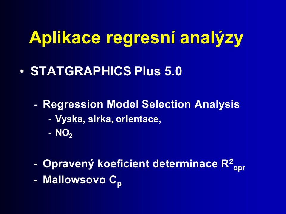 Aplikace regresní analýzy