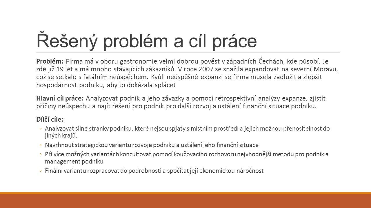 Řešený problém a cíl práce