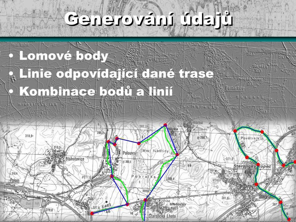 Generování údajů Lomové body Linie odpovídající dané trase