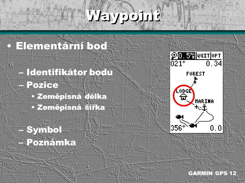 Waypoint Elementární bod Identifikátor bodu Pozice Symbol Poznámka
