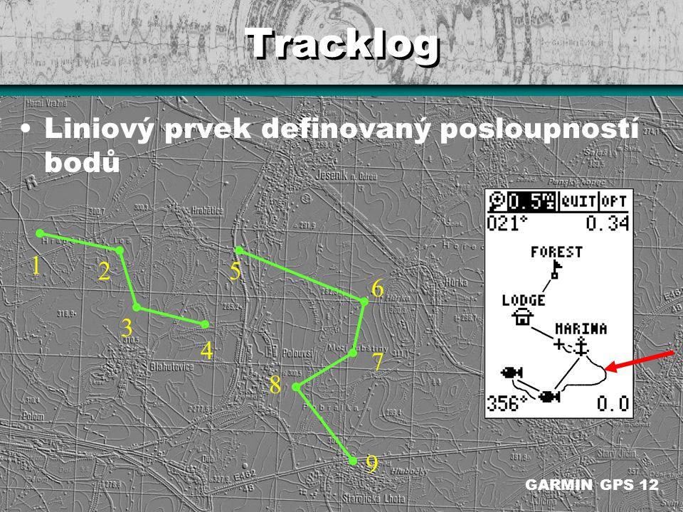 Tracklog Liniový prvek definovaný posloupností bodů 1 2 5 6 3 4 7 8 9