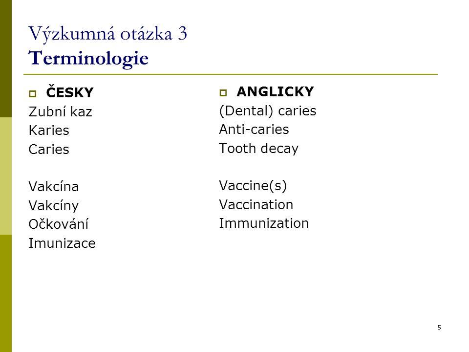 Výzkumná otázka 3 Terminologie