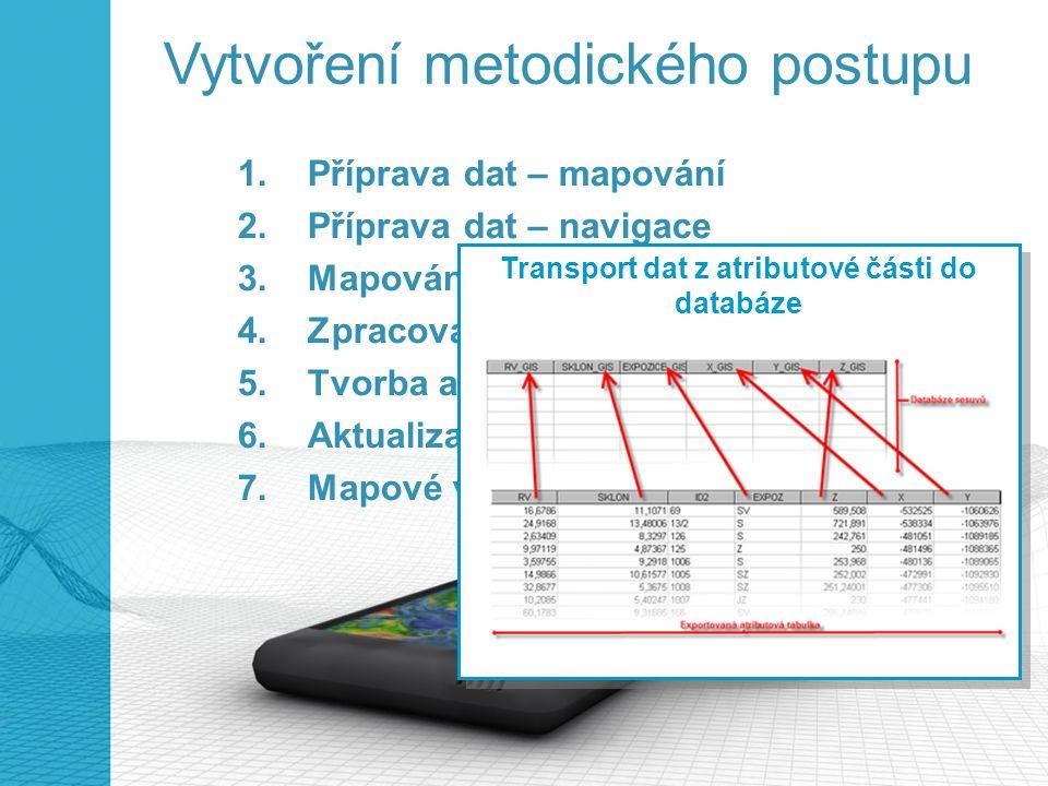 Transport dat z atributové části do databáze