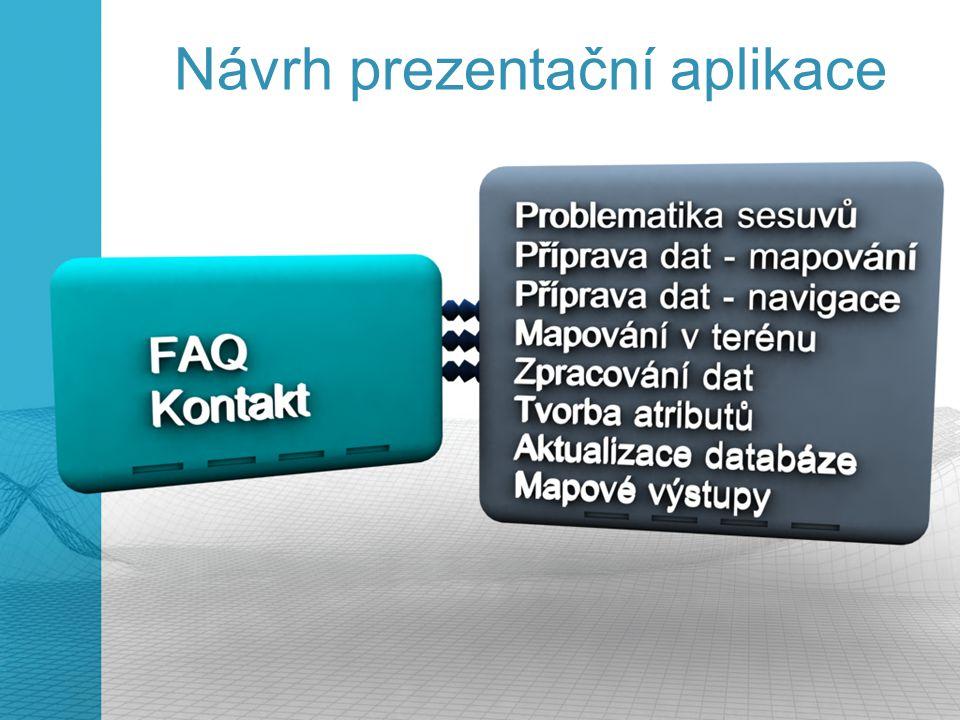 Návrh prezentační aplikace