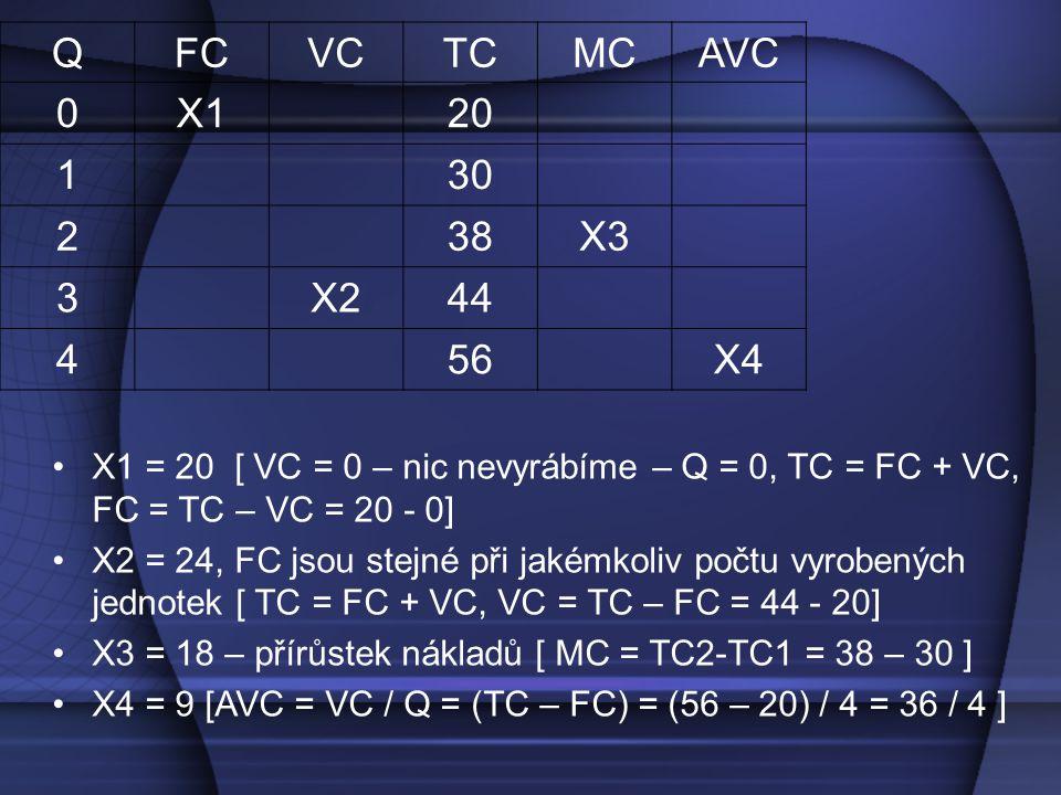 Q FC. VC. TC. MC. AVC. X1. 20. 1. 30. 2. 38. X3. 3. X2. 44. 4. 56. X4.