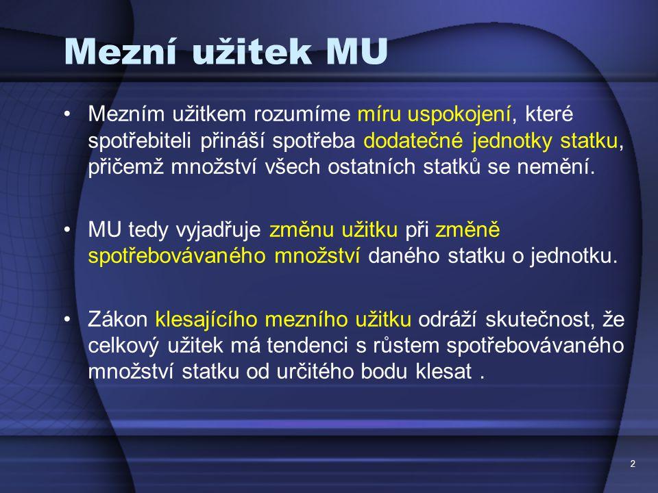 Mezní užitek MU
