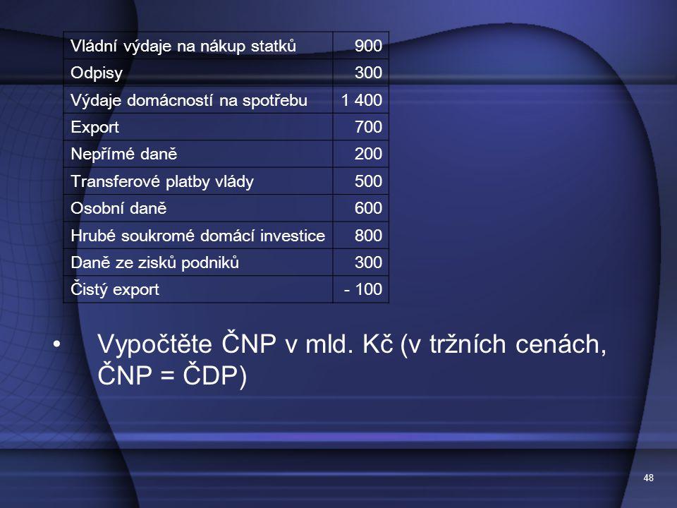 Vypočtěte ČNP v mld. Kč (v tržních cenách, ČNP = ČDP)