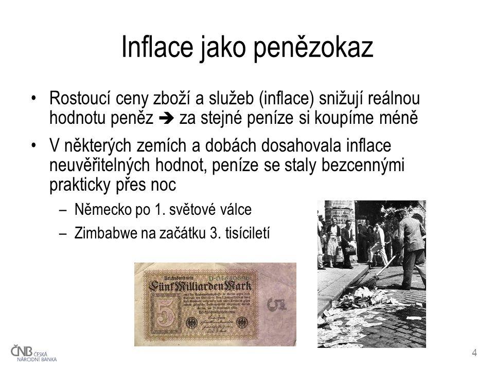 Inflace jako penězokaz
