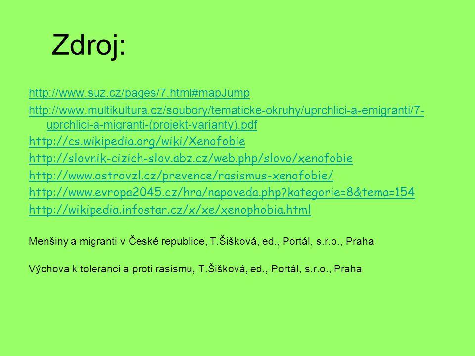 Zdroj: http://www.suz.cz/pages/7.html#mapJump