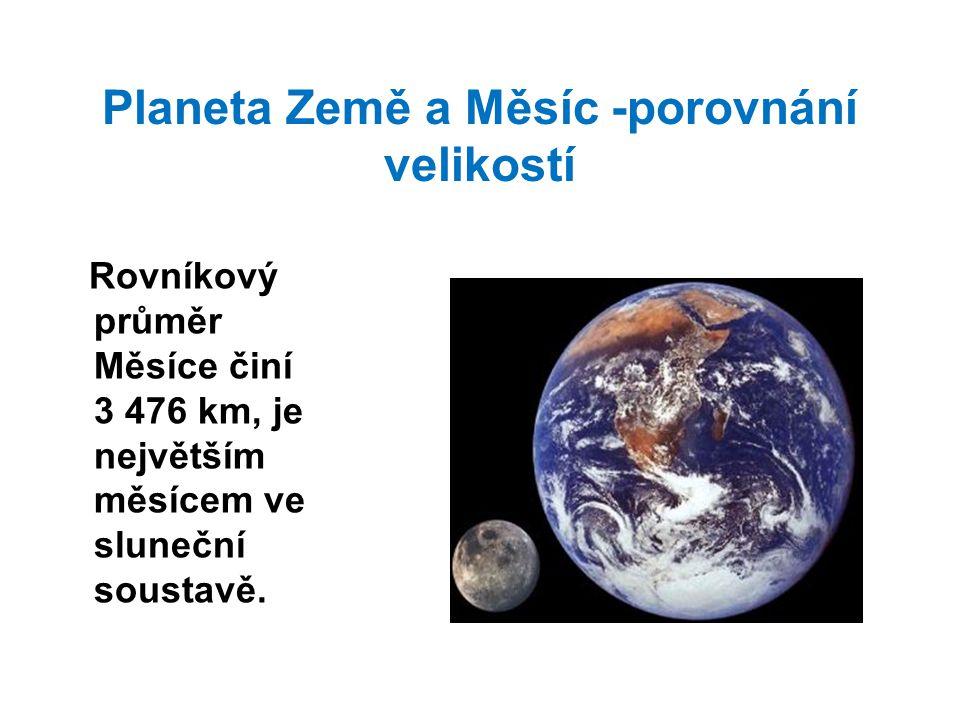 Planeta Země a Měsíc -porovnání velikostí