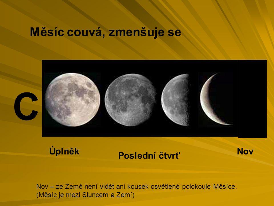 C Měsíc couvá, zmenšuje se Úplněk Nov Poslední čtvrť