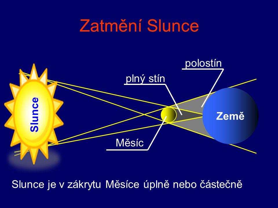 Zatmění Slunce polostín plný stín Země Slunce Měsíc