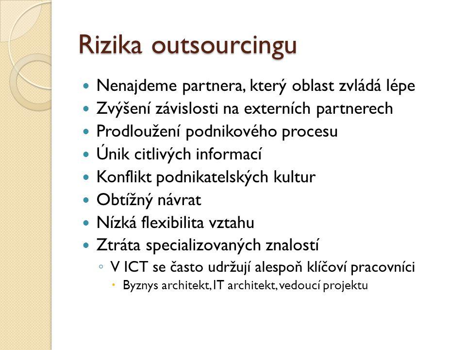 Rizika outsourcingu Nenajdeme partnera, který oblast zvládá lépe