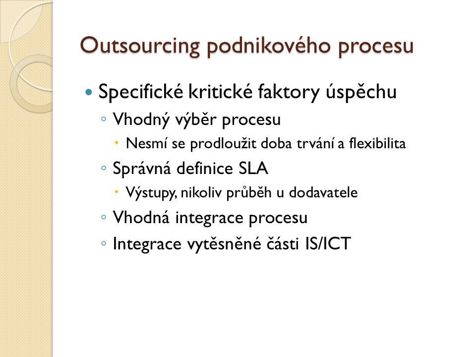 Outsourcing podnikového procesu