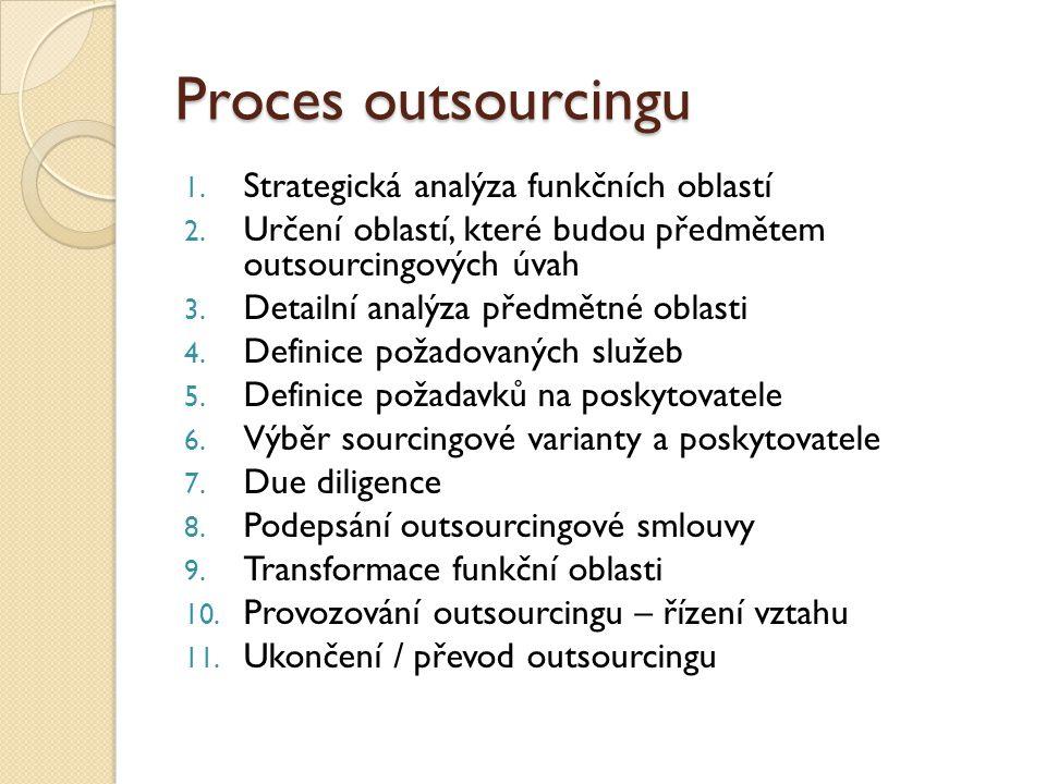 Proces outsourcingu Strategická analýza funkčních oblastí