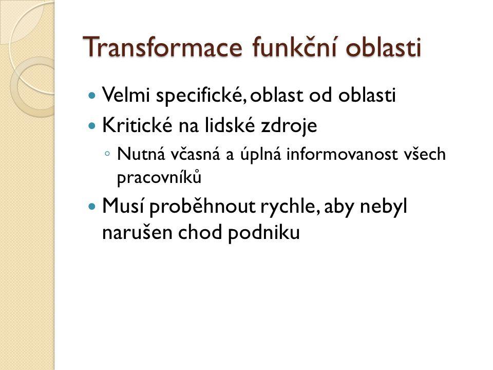 Transformace funkční oblasti