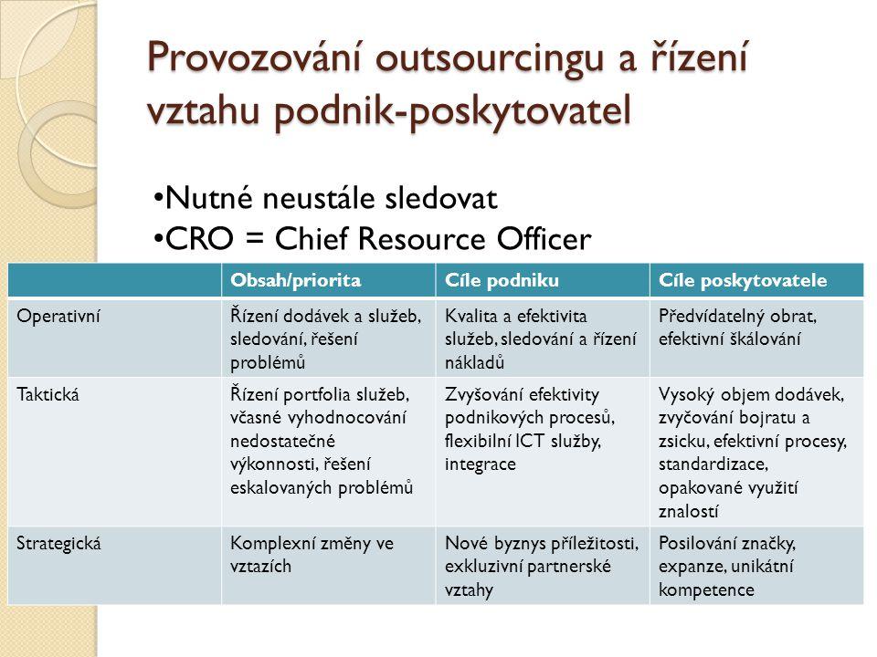 Provozování outsourcingu a řízení vztahu podnik-poskytovatel