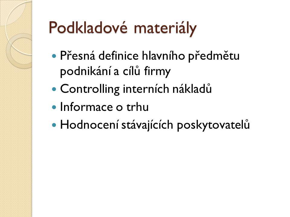 Podkladové materiály Přesná definice hlavního předmětu podnikání a cílů firmy. Controlling interních nákladů.