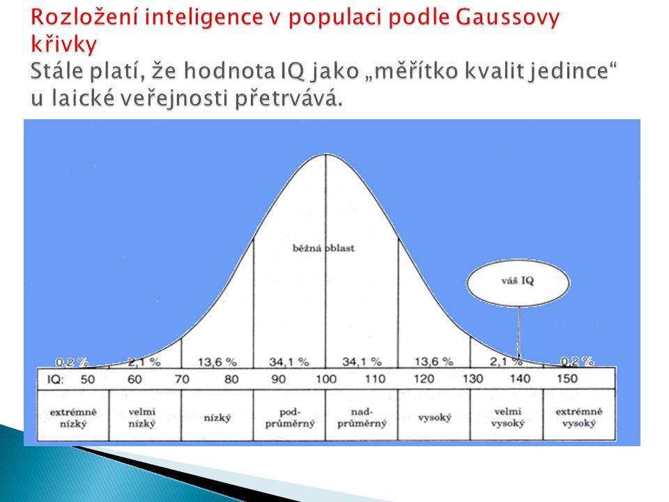 """Rozložení inteligence v populaci podle Gaussovy křivky Stále platí, že hodnota IQ jako """"měřítko kvalit jedince u laické veřejnosti přetrvává."""