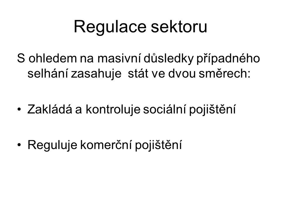 Regulace sektoru S ohledem na masivní důsledky případného selhání zasahuje stát ve dvou směrech: Zakládá a kontroluje sociální pojištění.