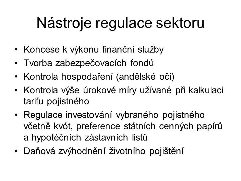 Nástroje regulace sektoru