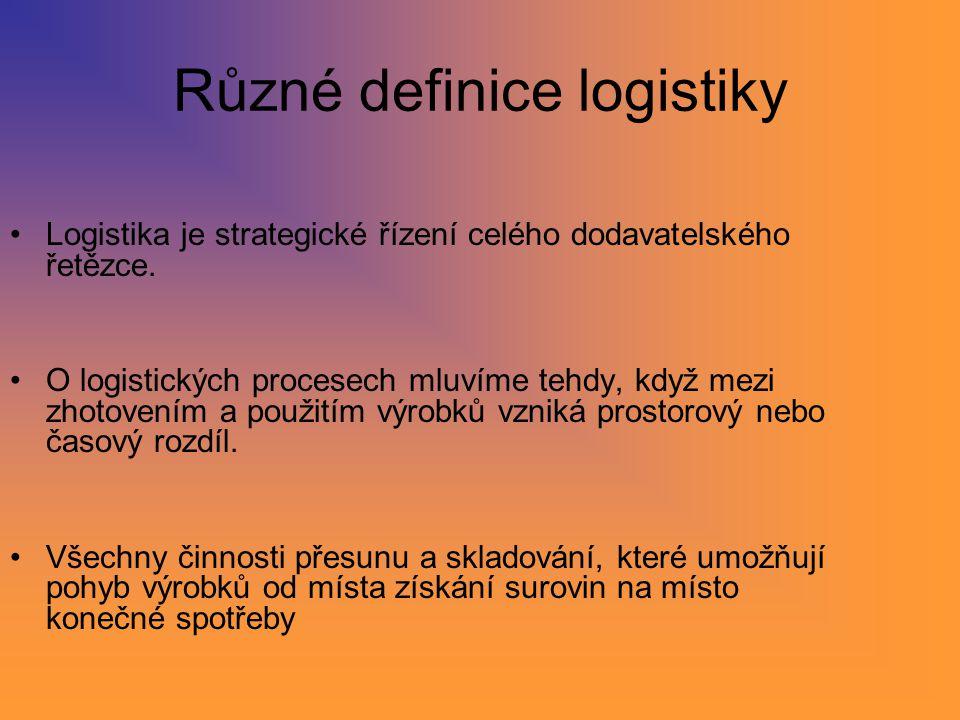 Různé definice logistiky