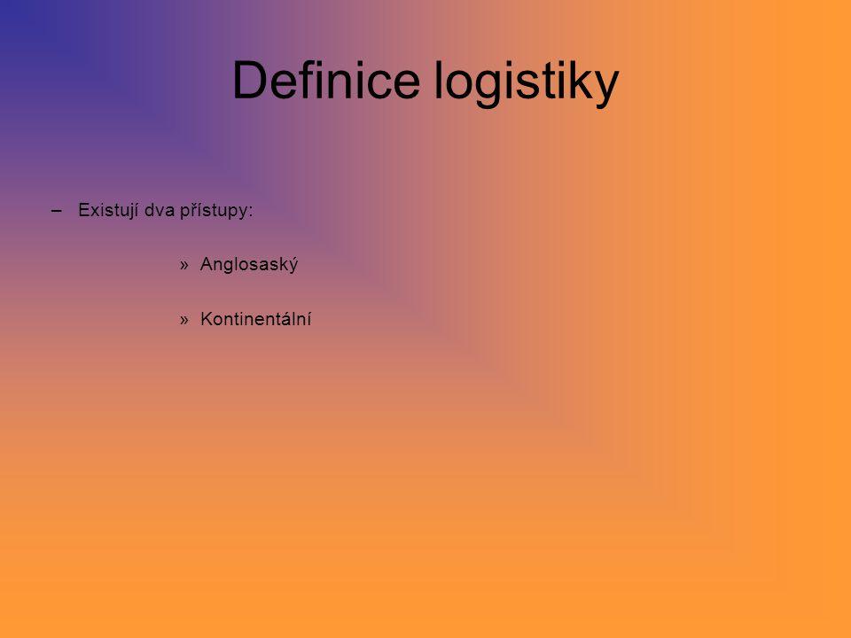 Definice logistiky Existují dva přístupy: Anglosaský Kontinentální