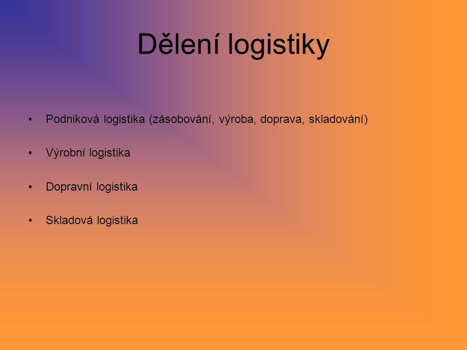 Dělení logistiky Podniková logistika (zásobování, výroba, doprava, skladování) Výrobní logistika. Dopravní logistika.
