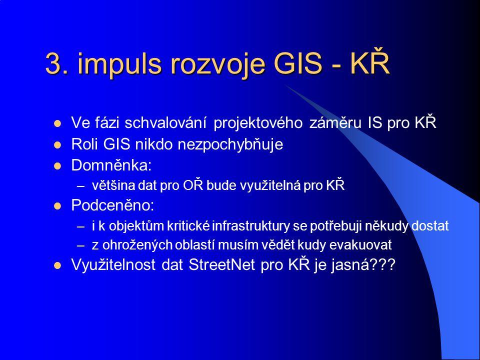 3. impuls rozvoje GIS - KŘ Ve fázi schvalování projektového záměru IS pro KŘ. Roli GIS nikdo nezpochybňuje.