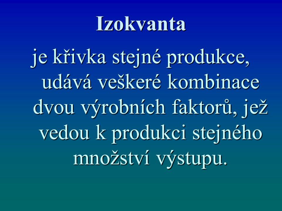 Izokvanta je křivka stejné produkce, udává veškeré kombinace dvou výrobních faktorů, jež vedou k produkci stejného množství výstupu.