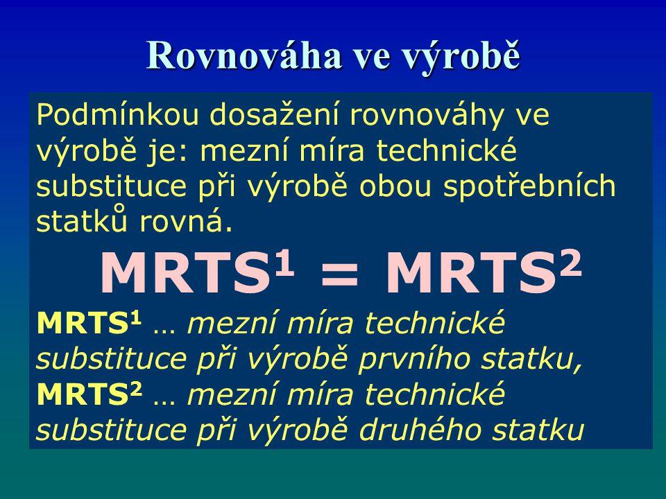MRTS1 = MRTS2 Rovnováha ve výrobě