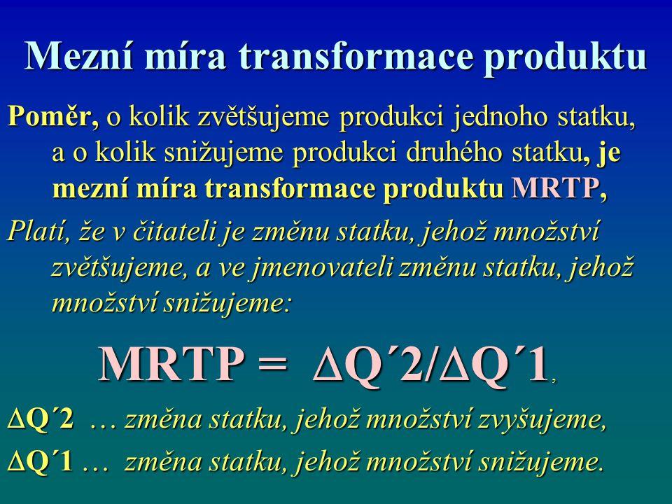 Mezní míra transformace produktu