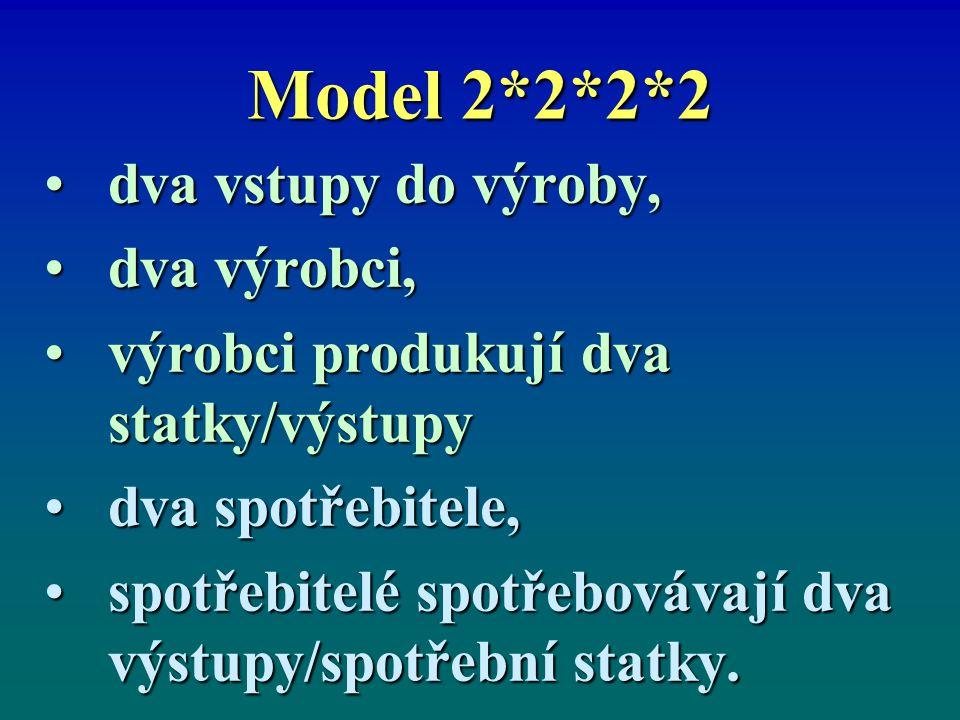 Model 2*2*2*2 dva vstupy do výroby, dva výrobci,