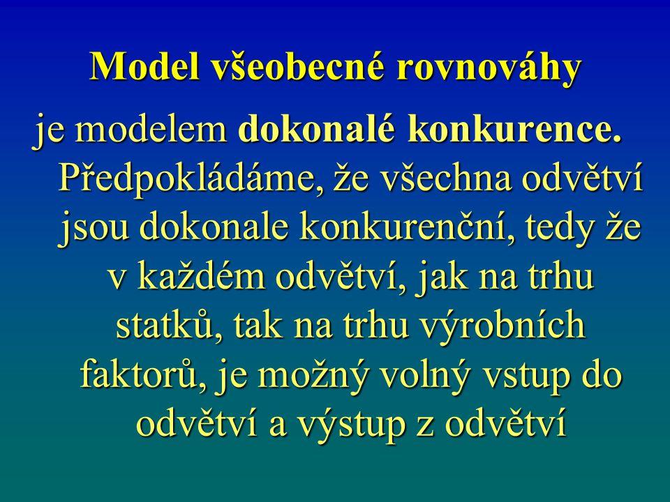 Model všeobecné rovnováhy