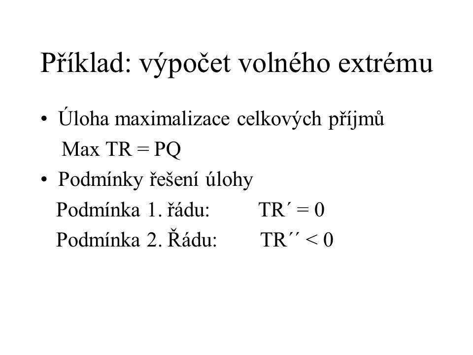 Příklad: výpočet volného extrému
