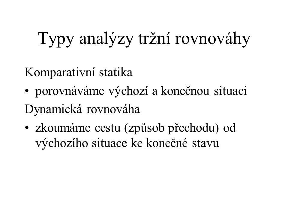 Typy analýzy tržní rovnováhy